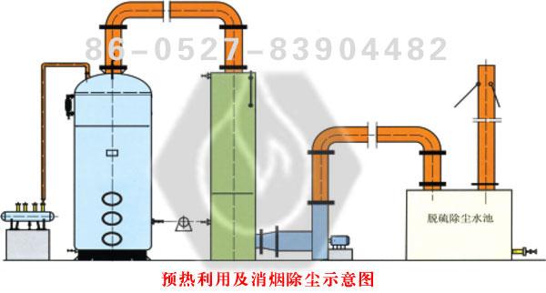 产品说明:lsc型系列锅炉为锅壳式燃煤锅炉,本体部分有锅壳、炉胆、横水管、水管炉排等,构成完整的蒸发受热面,燃烧部分采用双层炉排燃烧室,炉体下部布置水管炉排(即半炉排),炉胆为导热辐射区。炉体结构,烟气流程布局合理,传热良好。 产品特性: 1、采用双炉排,全反烧结构,反烧后的火焰从炉胆两侧直接上升至横水管,使横水管受热均匀,充分吸收热量,降低了热量损失。 2、在炉体上增加了清灰装置,可以将炉胆内、横水管外侧及横水管之间粘合的烟尘及时清理,即保证了烟道的长期通畅,又保证了炉胆、横水管长期搞笑的吸热,避免了因